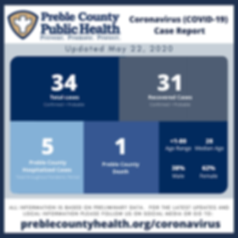 COVID-19 Update Preble 5_22_2020.png