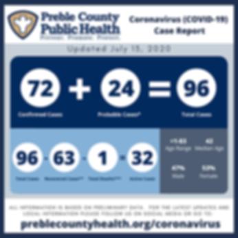 COVID-19 Update Preble 7_13_2020.png