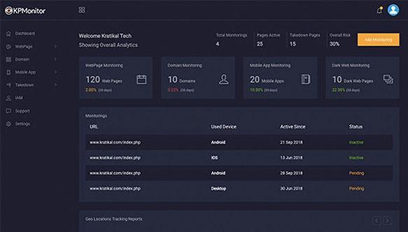 KP Monitor Dashboard