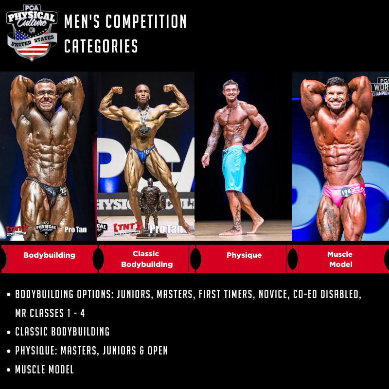 PCA USA Men's Bodybuilding and Physique Divisions