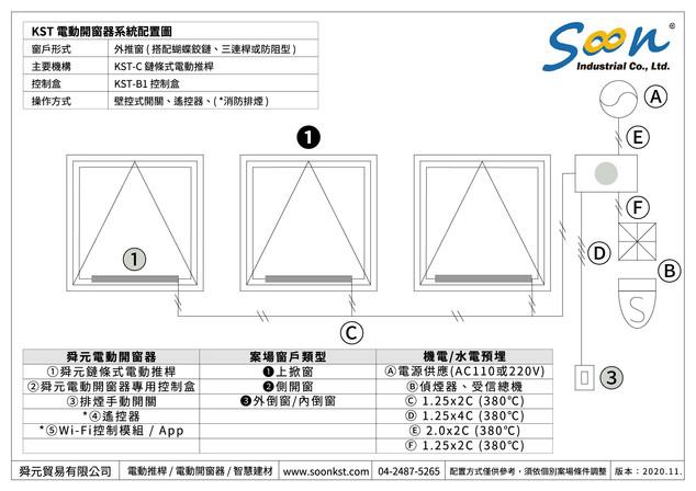 電動開窗器系統示意圖 - 外推窗 - 鏈條式電動推桿