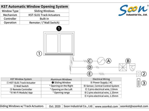 Demo of Window Opening System - KST-SL01 Sliding Window Opener