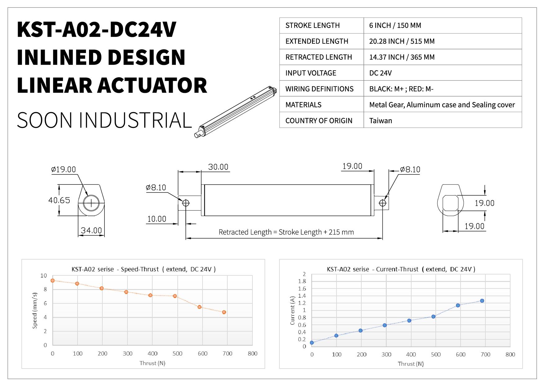 KST-A02 直線型電動推桿_8