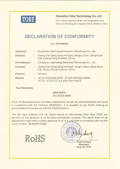 IEC 62321 rohs