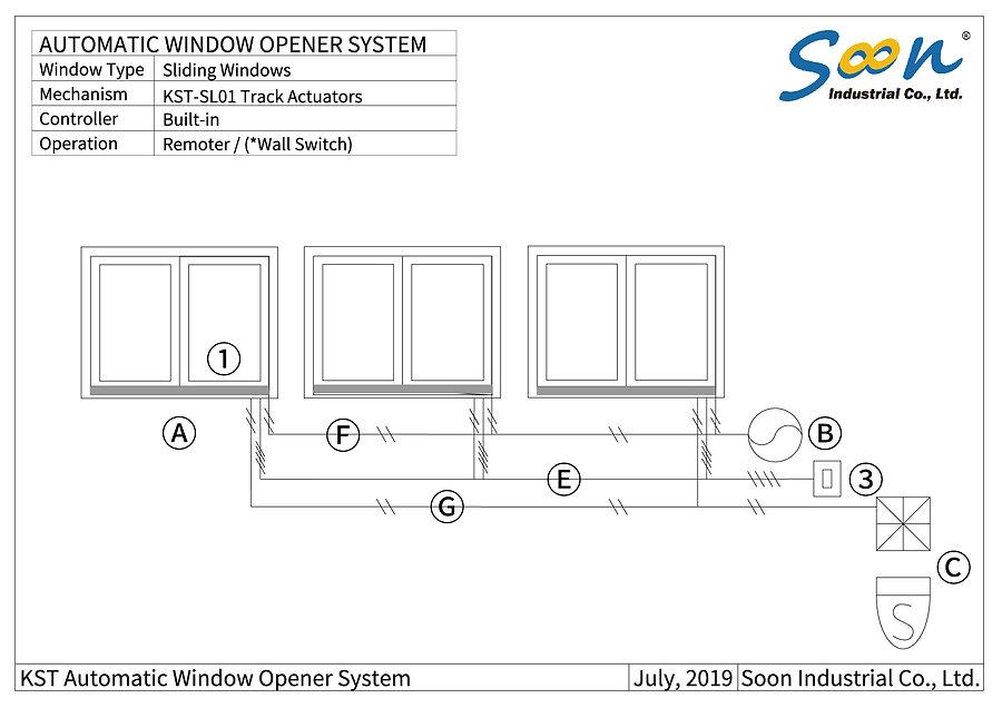 automatic window opener - sliding - KST-