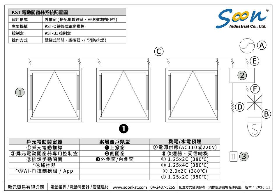 電動開窗器系統示意圖 - 外推窗 - 直線型電動推桿 - TW-01.jpg
