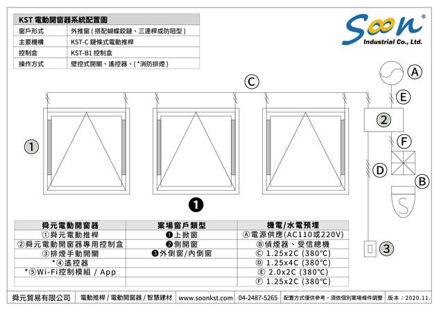 電動開窗器系統示意圖 - 外推窗 - 直線型電動推桿