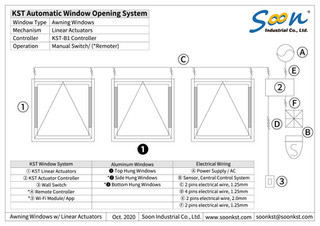 Demo of Window Opening System / Linear Actuators