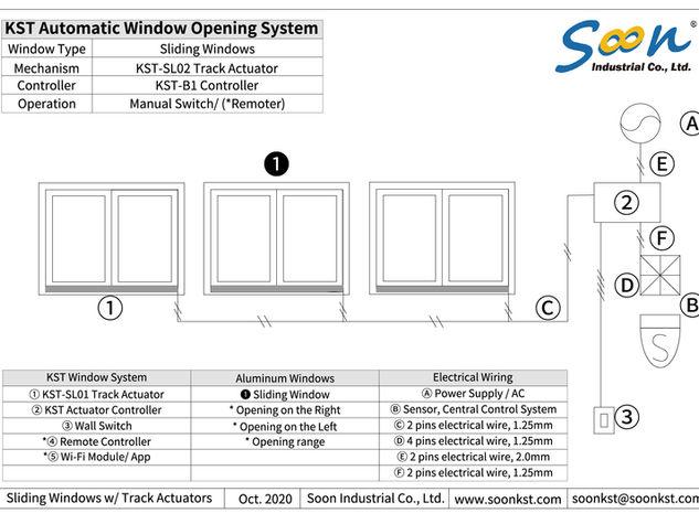Demo of Window Opening System - KST-SL02