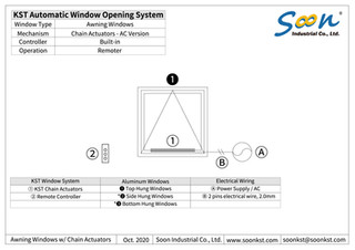 Demo of Window Opening System/ Chain Actuators / Sole