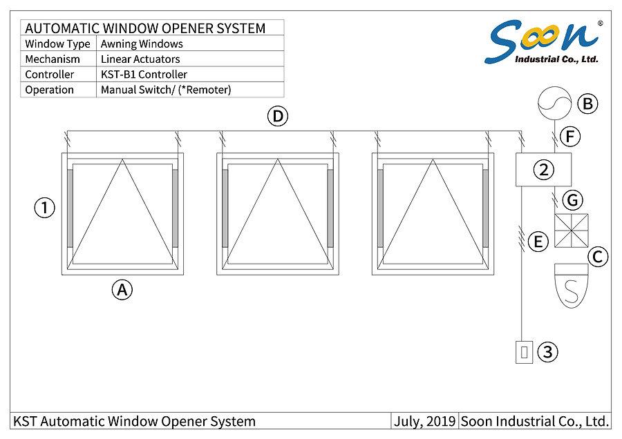 automatic window opener - outward openin