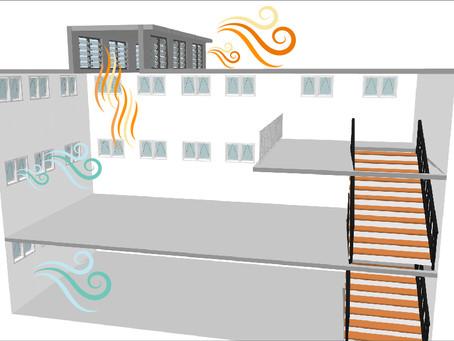 在電動開啟高窗與空調開關間自由的轉換
