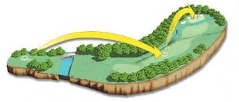 Possible changes to Augusta National!