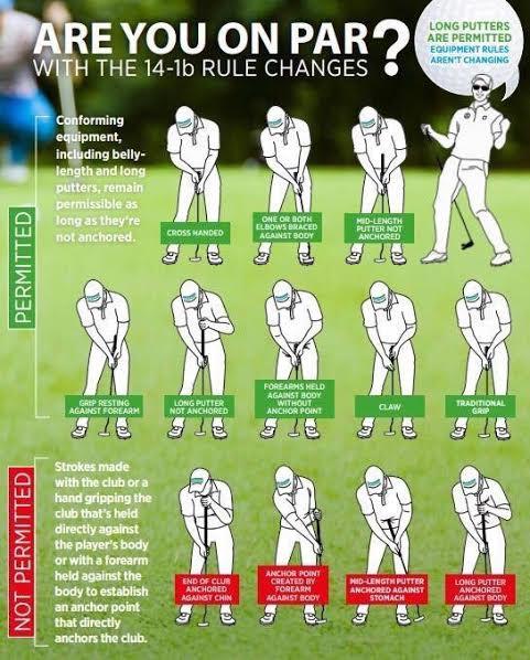 Rule Change.Scott Currie-Golf