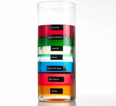 layers_with_labels.PNG