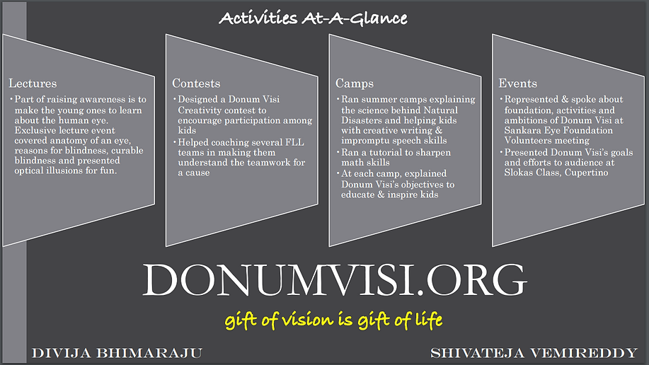 Activities for donum visi