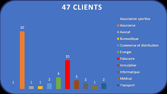 pmt_clients_30072021.png