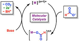Electrocatalysis3.jpg