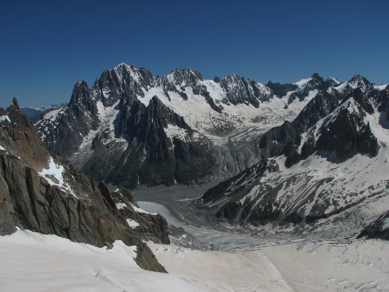 Glaciärerna smälter