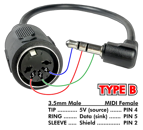 MIDI-type-B.png
