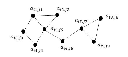 Distributed Embodied Evolution over Networks