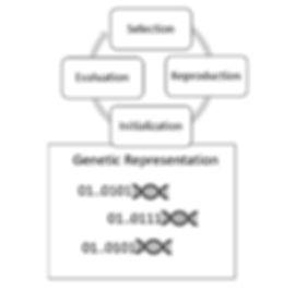 Parameter Control in Evolutionary Algorithms