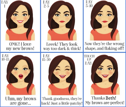 MICROBLADING HEALING PHASES.png