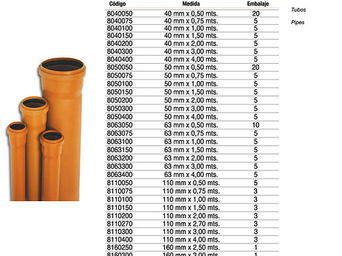 Caño desagüe cloacal poliseal 40x2mpts