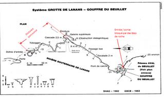 Grotte / Rivière souterraine de Lanans et Gouffre de Breuillet