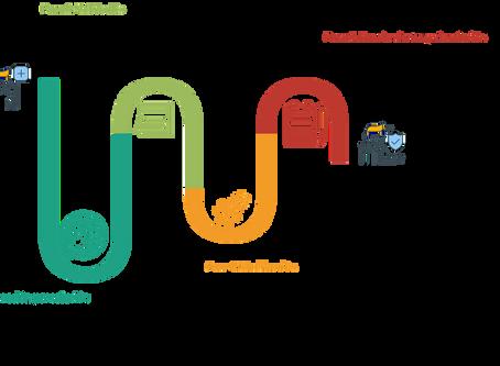 Resumen: Guía de Identidad Digital del GAFI - Aspectos Relevantes