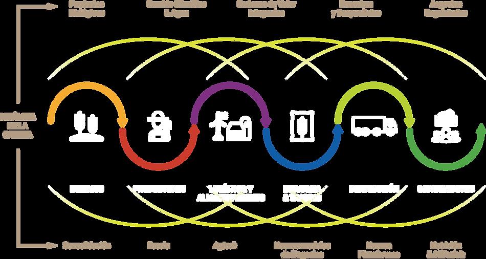 agroindustrias-web-icons2-ESPAÑOL.png