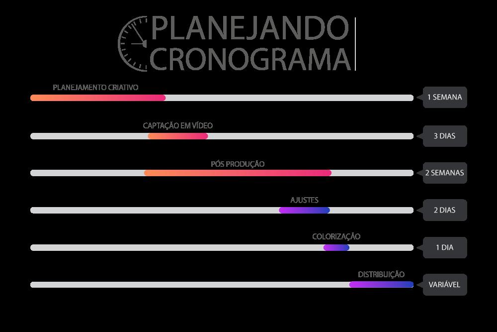 Como planejar um cronograma para produção de vídeo
