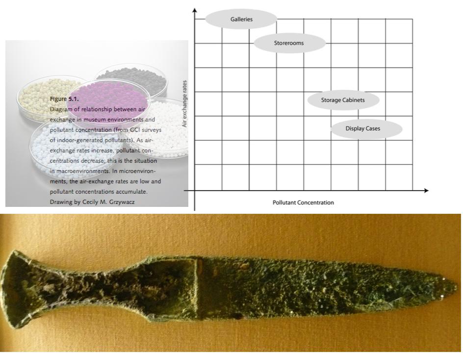 Qualité de l'air et corrosion