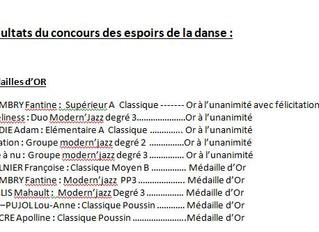 """Concours """"Les espoirs de la danse""""2020..."""