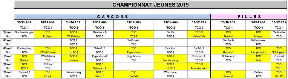 Championnat J 2019.JPG