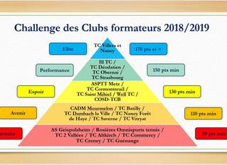 Challenge des clubs formateurs 2018/2019