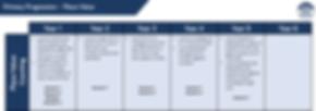 Screenshot 2020-02-13 at 12.09.48.png