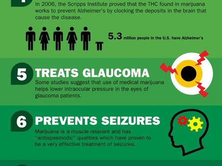 11 Most common health benefits of cannabis - Florida medical marijuana