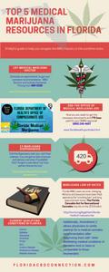 Top 5 medical marijuana recources in Florida