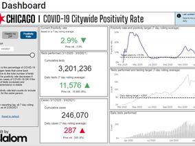 COVID-19 Update & Vaccine Info