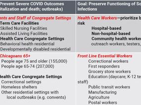 Latest COVID-19 Vaccine Update