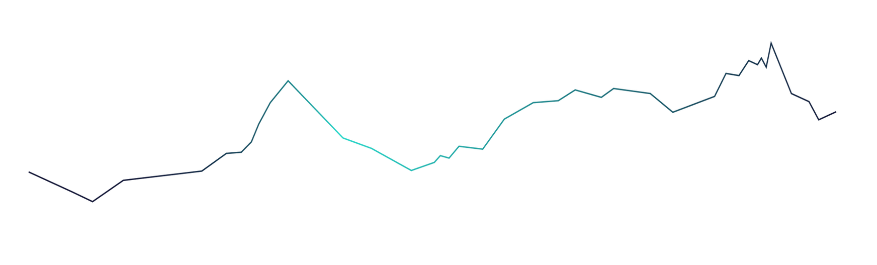 Wave_Graph-14.png