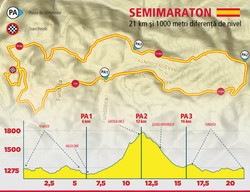 Harta Traseu Semimaraton 2019