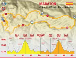 Harta Traseu Maraton 2019