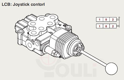 Direct Mount Joystick for Monoblock Valve MB3, 4, 5