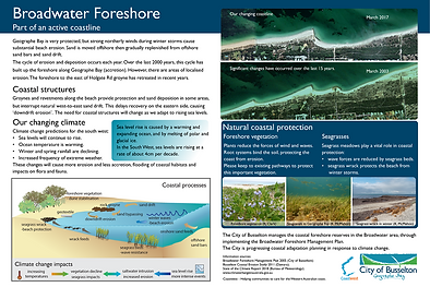 Foreshore sign.png