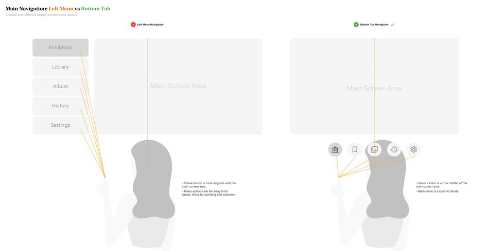 Main Navigation: Left Menu vs Bottom Tab