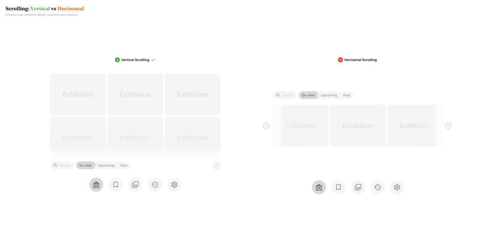 Scrolling: Horizontal vs Vertical