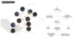 narrative map and diagram