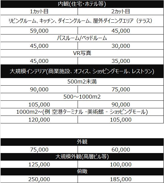 モバイル用料金表.png